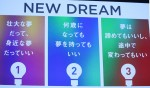 「HELLO NEW DREAM. PROJECT 夢の報告会2020」にて